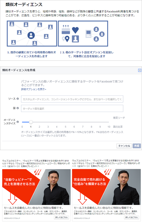 5)Facebook広告で大量の見込み顧客を獲得する方法